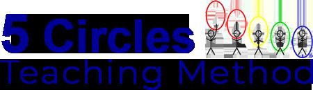 5 Circles Teaching Method